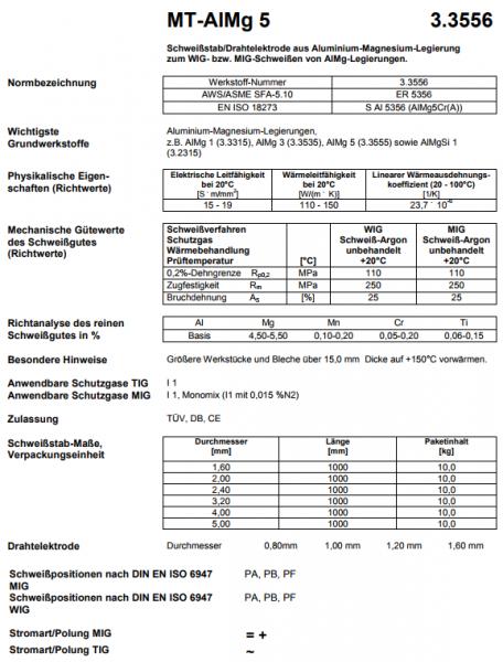 Aluminium-Schweißstab ALMg5 1,6mm
